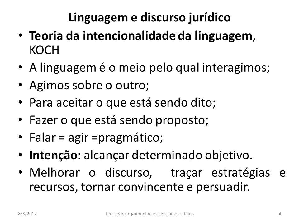 Teoria da intencionalidade da linguagem, KOCH A linguagem é o meio pelo qual interagimos; Agimos sobre o outro; Para aceitar o que está sendo dito; Fa