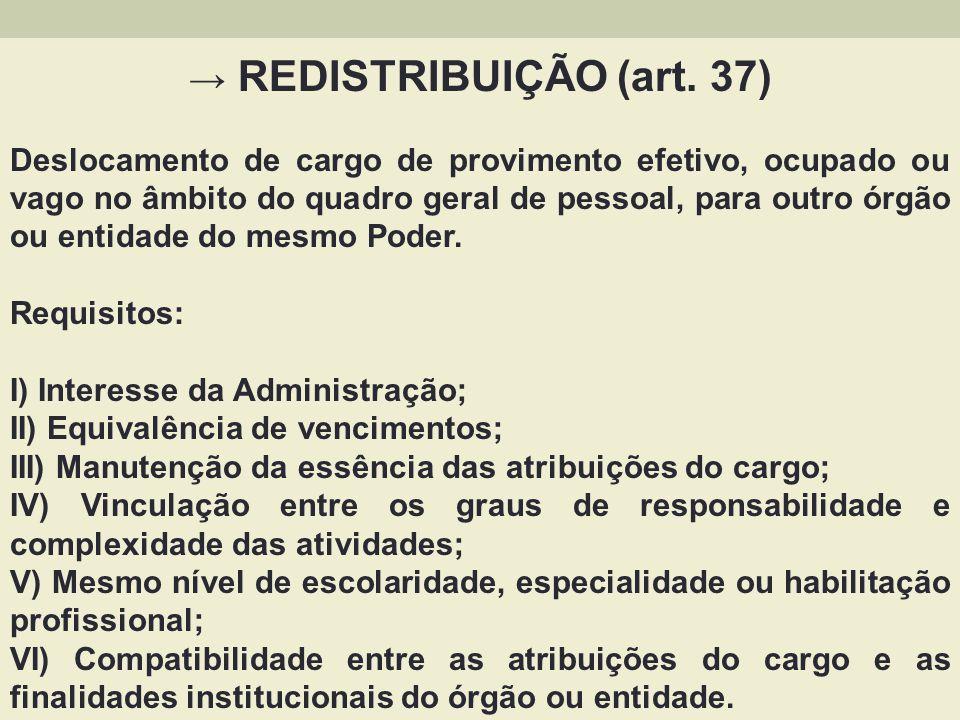 REDISTRIBUIÇÃO (art. 37) Deslocamento de cargo de provimento efetivo, ocupado ou vago no âmbito do quadro geral de pessoal, para outro órgão ou entida