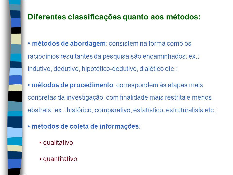 métodos de abordagem: consistem na forma como os raciocínios resultantes da pesquisa são encaminhados: ex.: indutivo, dedutivo, hipotético-dedutivo, dialético etc.; métodos de procedimento: correspondem às etapas mais concretas da investigação, com finalidade mais restrita e menos abstrata: ex.: histórico, comparativo, estatístico, estruturalista etc.; métodos de coleta de informações: qualitativo quantitativo Diferentes classificações quanto aos métodos: