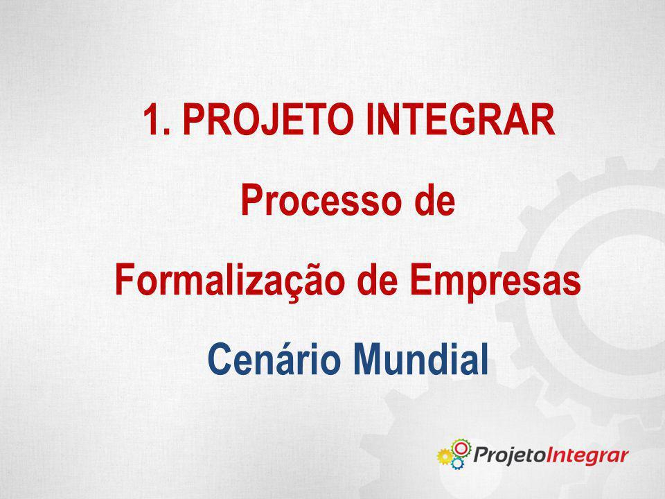 1. PROJETO INTEGRAR Processo de Formalização de Empresas Cenário Mundial