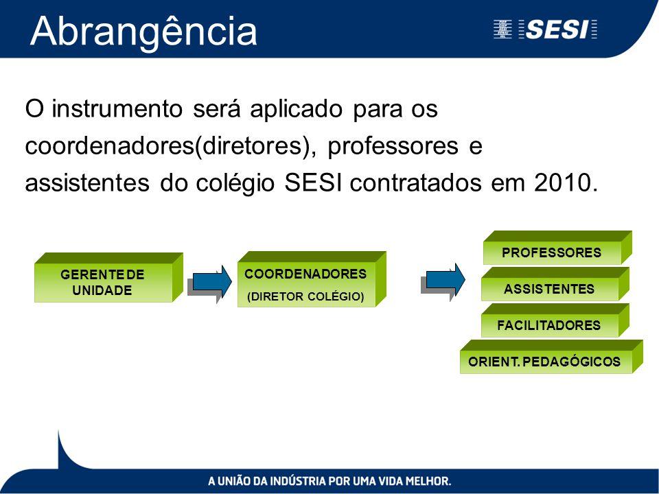 O instrumento será aplicado para os coordenadores(diretores), professores e assistentes do colégio SESI contratados em 2010.