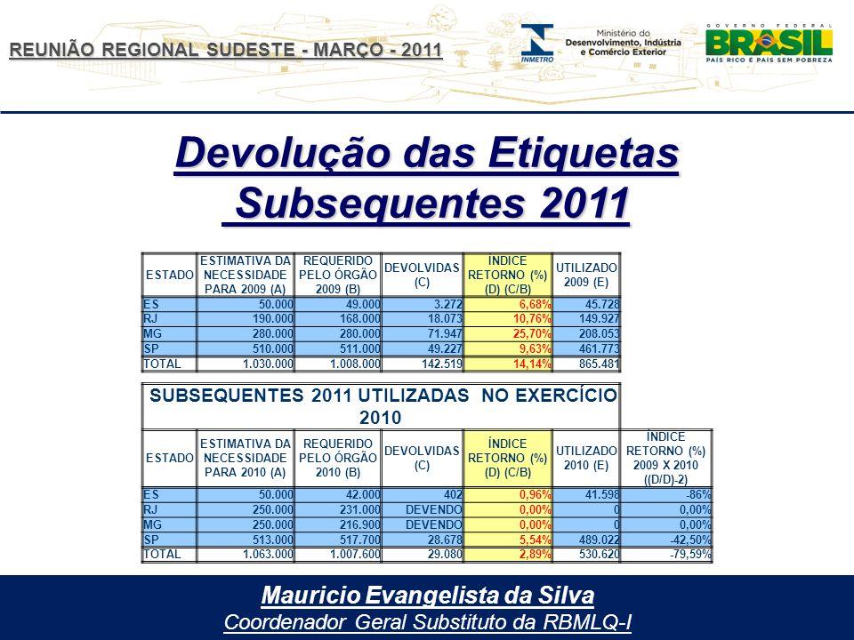 REUNIÃO REGIONAL SUDESTE - MARÇO - 2011 Mauricio Evangelista da Silva Coordenador Geral Substituto da RBMLQ-I Devolução das Etiquetas Subsequentes 2011 Subsequentes 2011 ESTADO ESTIMATIVA DA NECESSIDADE PARA 2009 (A) REQUERIDO PELO ÓRGÃO 2009 (B) DEVOLVIDAS (C) ÍNDICE RETORNO (%) (D) (C/B) UTILIZADO 2009 (E) ES50.00049.0003.2726,68%45.728 RJ190.000168.00018.07310,76%149.927 MG280.000 71.94725,70%208.053 SP510.000511.00049.2279,63%461.773 TOTAL1.030.0001.008.000142.51914,14%865.481 SUBSEQUENTES 2011 UTILIZADAS NO EXERCÍCIO 2010 ESTADO ESTIMATIVA DA NECESSIDADE PARA 2010 (A) REQUERIDO PELO ÓRGÃO 2010 (B) DEVOLVIDAS (C) ÍNDICE RETORNO (%) (D) (C/B) UTILIZADO 2010 (E) ÍNDICE RETORNO (%) 2009 X 2010 ((D/D)-2) ES50.00042.0004020,96%41.598-86% RJ250.000231.000DEVENDO0,00%0 MG250.000216.900DEVENDO0,00%0 SP513.000517.70028.6785,54%489.022-42,50% TOTAL1.063.0001.007.60029.0802,89%530.620-79,59%