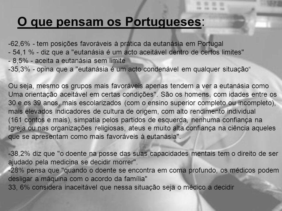 O que pensam os Portugueses: -62,6% - tem posições favoráveis à prática da eutanásia em Portugal - 54,1 % - diz que a