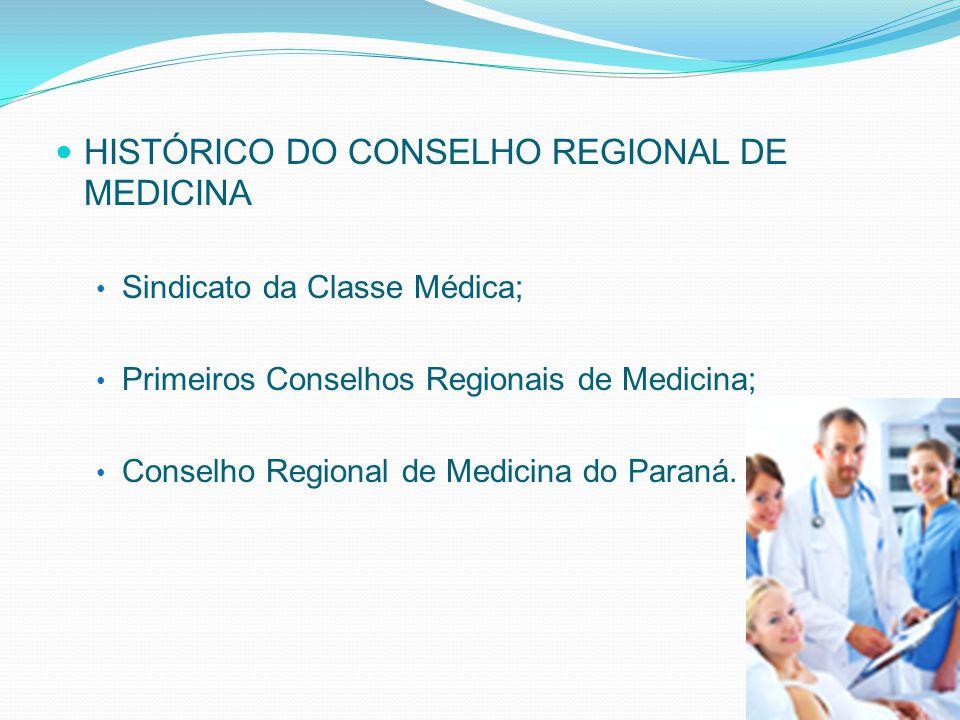 HISTÓRICO DO CONSELHO REGIONAL DE MEDICINA Sindicato da Classe Médica; Primeiros Conselhos Regionais de Medicina; Conselho Regional de Medicina do Par