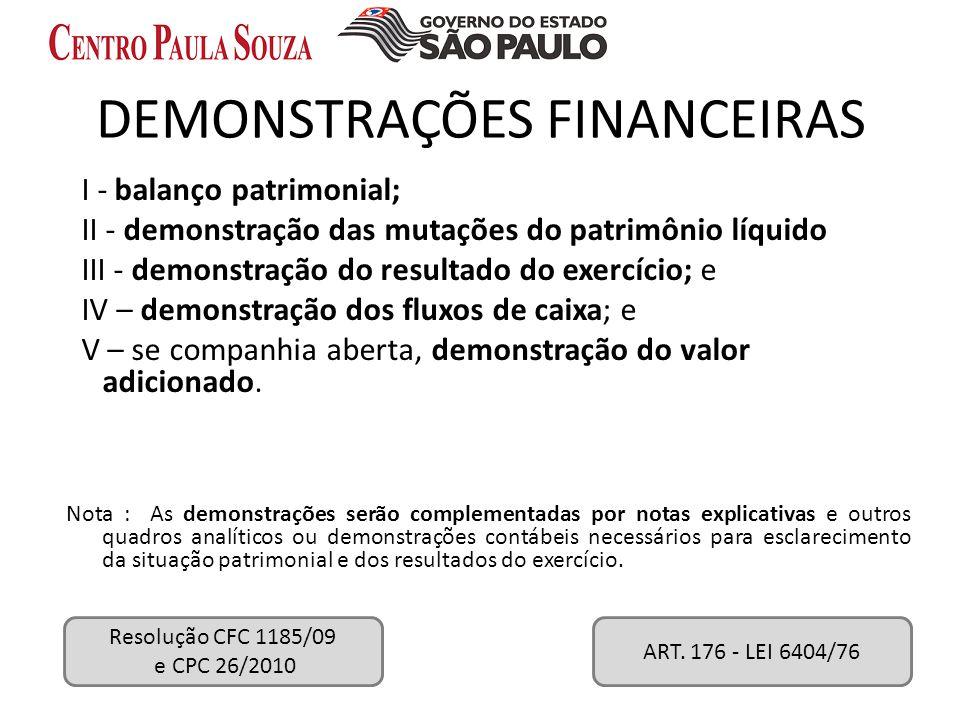 DEMONSTRAÇÕES FINANCEIRAS I - balanço patrimonial; II - demonstração das mutações do patrimônio líquido III - demonstração do resultado do exercício;