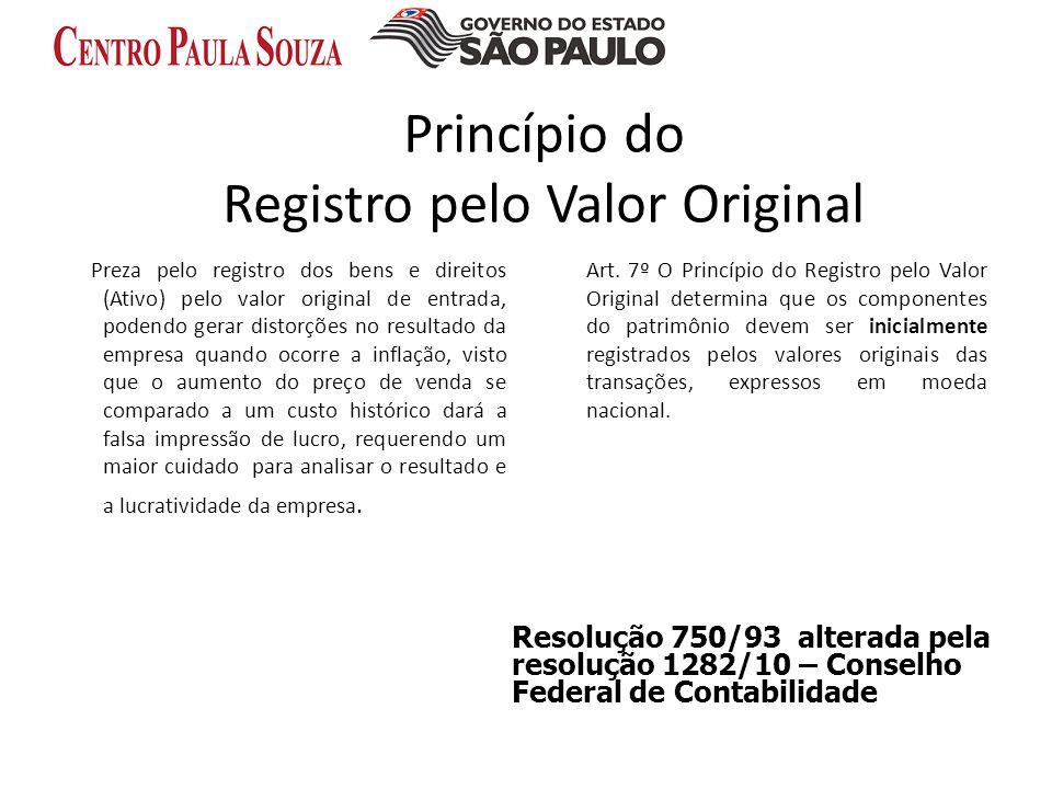 Princípio do Registro pelo Valor Original Preza pelo registro dos bens e direitos (Ativo) pelo valor original de entrada, podendo gerar distorções no
