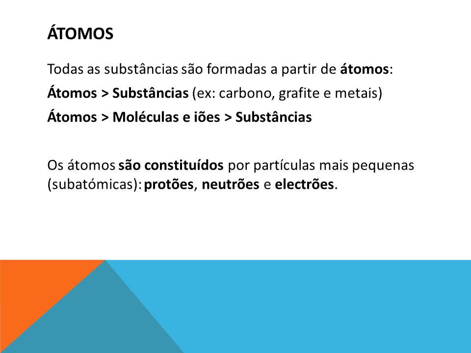 ÁTOMOS Todas as substâncias são formadas a partir de átomos: Átomos > Substâncias (ex: carbono, grafite e metais) Átomos > Moléculas e iões > Substânc