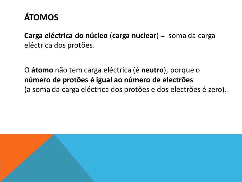 Carga eléctrica do núcleo (carga nuclear) = soma da carga eléctrica dos protões. O átomo não tem carga eléctrica (é neutro), porque o número de protõe