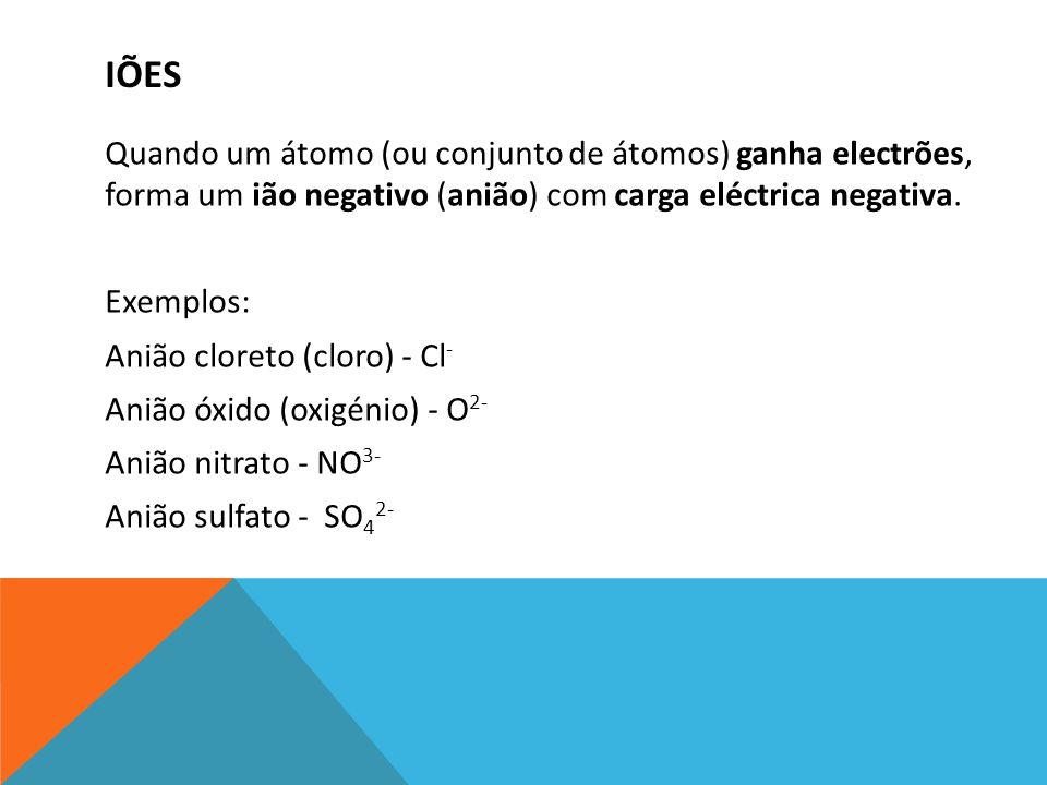 IÕES Quando um átomo (ou conjunto de átomos) ganha electrões, forma um ião negativo (anião) com carga eléctrica negativa. Exemplos: Anião cloreto (clo