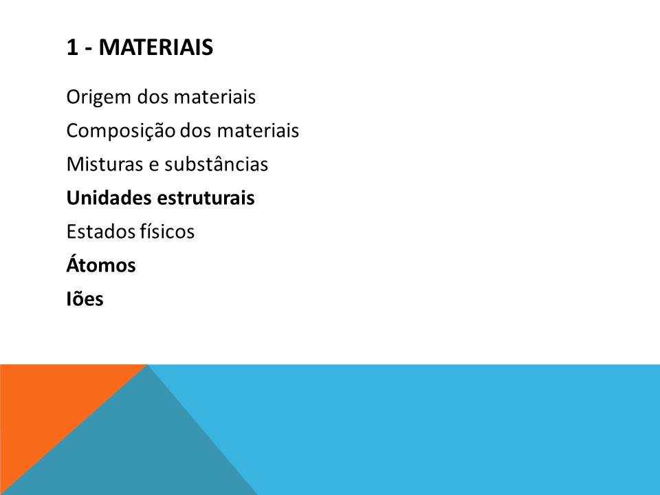 1 - MATERIAIS Origem dos materiais Composição dos materiais Misturas e substâncias Unidades estruturais Estados físicos Átomos Iões