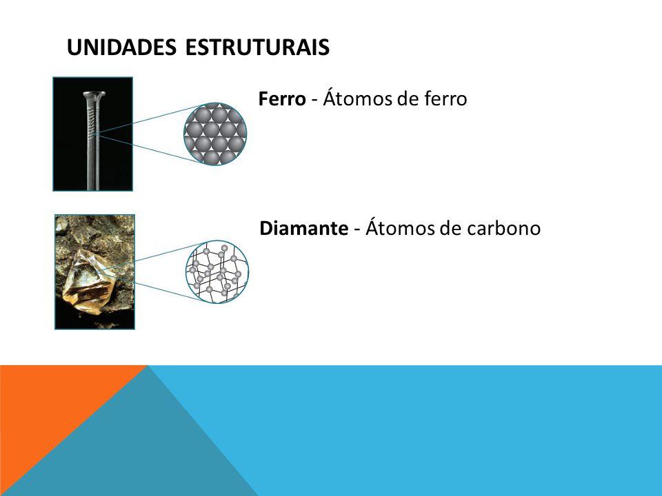 UNIDADES ESTRUTURAIS Ferro - Átomos de ferro Diamante - Átomos de carbono