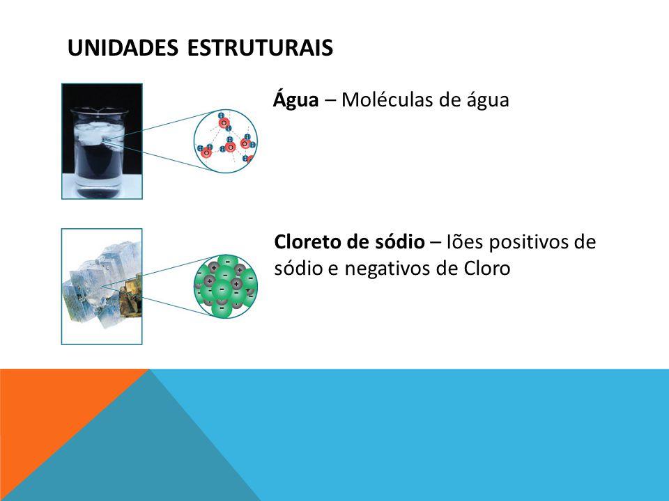 UNIDADES ESTRUTURAIS Água – Moléculas de água Cloreto de sódio – Iões positivos de sódio e negativos de Cloro