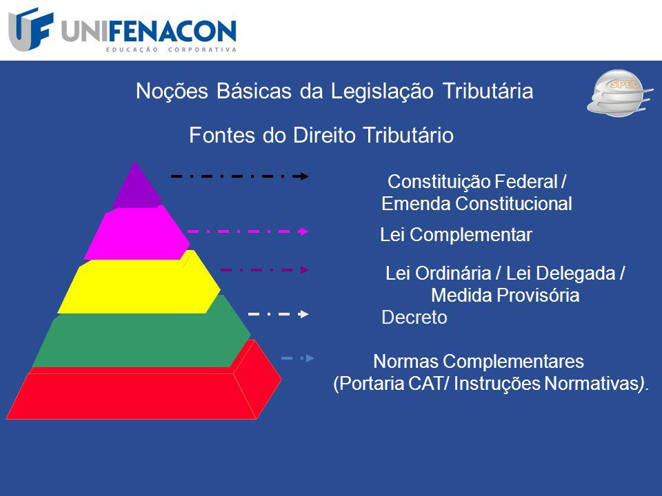SPED Noções Básicas da Legislação Tributária Constituição Federal / Emenda Constitucional Lei Complementar Lei Ordinária / Lei Delegada / Medida Provi