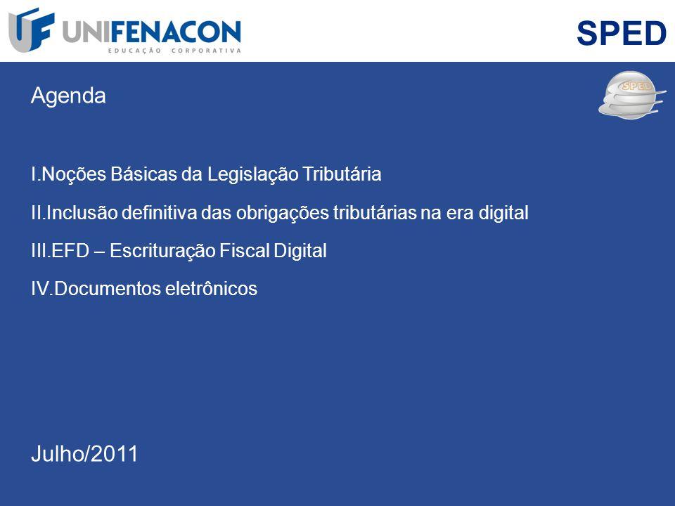 SPED Agenda I.Noções Básicas da Legislação Tributária II.Inclusão definitiva das obrigações tributárias na era digital III.EFD – Escrituração Fiscal D