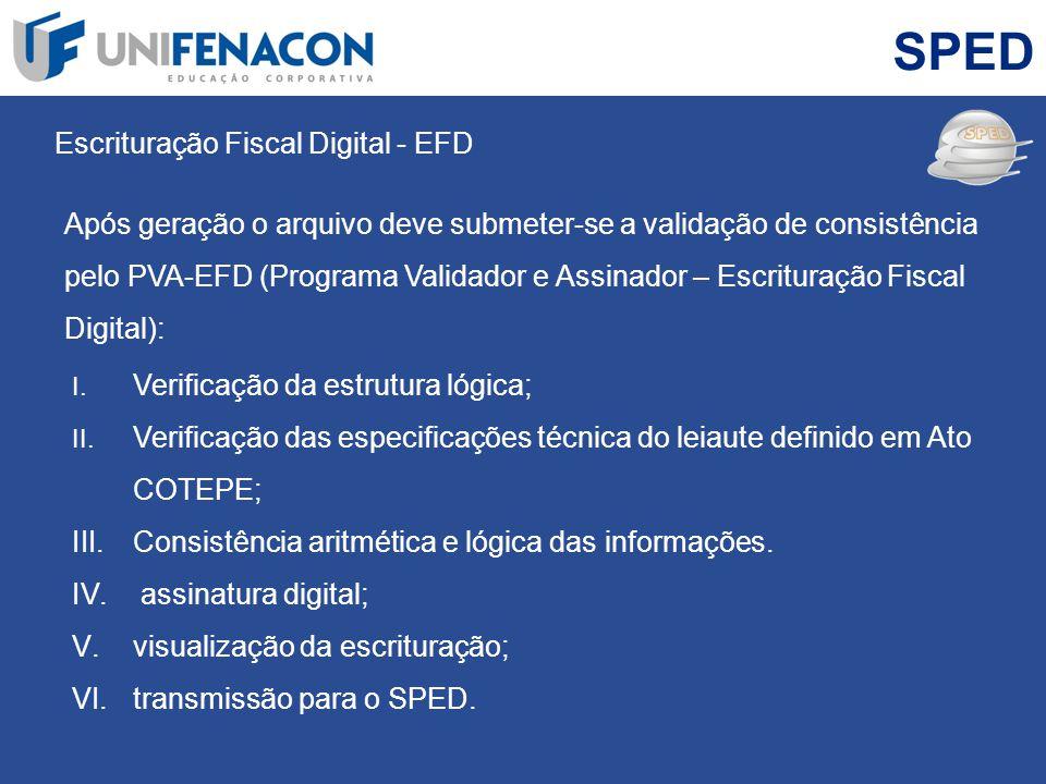 SPED Escrituração Fiscal Digital - EFD Após geração o arquivo deve submeter-se a validação de consistência pelo PVA-EFD (Programa Validador e Assinado