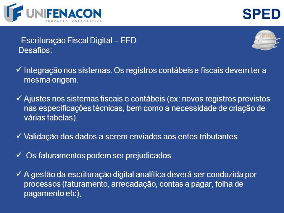 SPED Escrituração Fiscal Digital – EFD Desafios: Integração nos sistemas. Os registros contábeis e fiscais devem ter a mesma origem. Ajustes nos siste