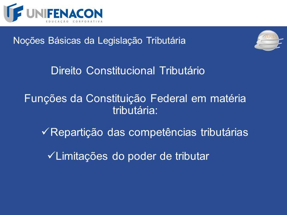 SPED Noções Básicas da Legislação Tributária Funções da Constituição Federal em matéria tributária: Repartição das competências tributárias Limitações