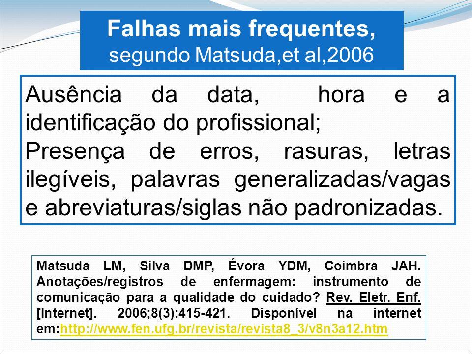 Falhas mais frequentes, segundo Matsuda,et al,2006 Ausência da data, hora e a identificação do profissional; Presença de erros, rasuras, letras ilegív