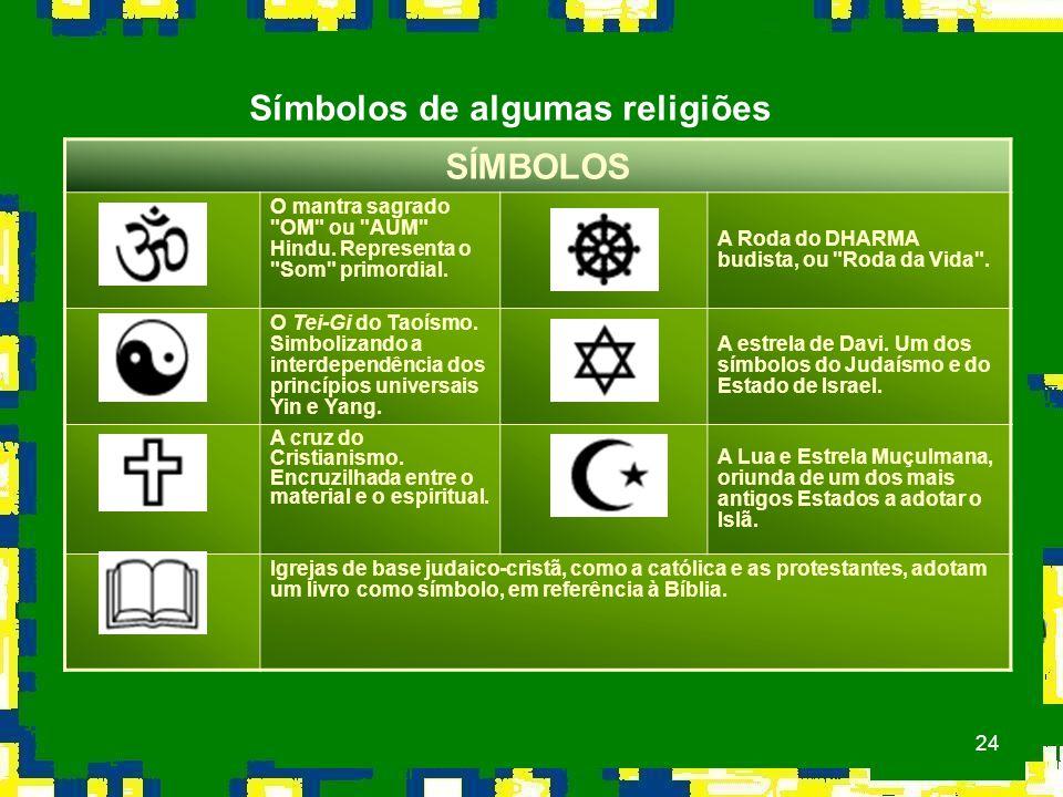 24 Símbolos de algumas religiões SÍMBOLOS O mantra sagrado OM ou AUM Hindu.