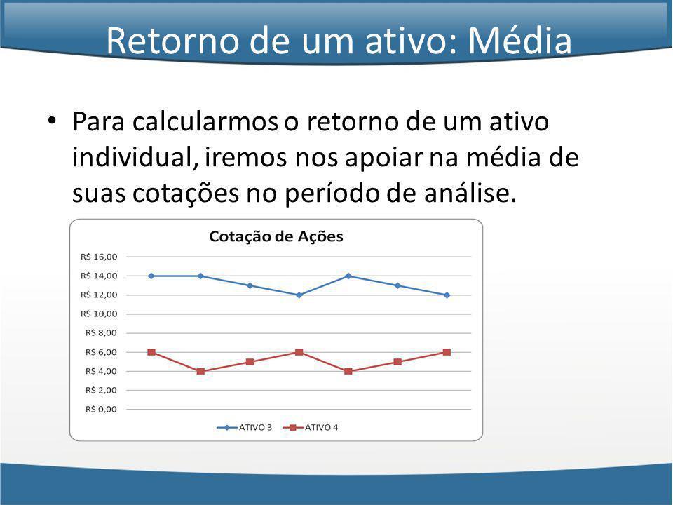 Retorno de um ativo: Média Para calcularmos o retorno de um ativo individual, iremos nos apoiar na média de suas cotações no período de análise.