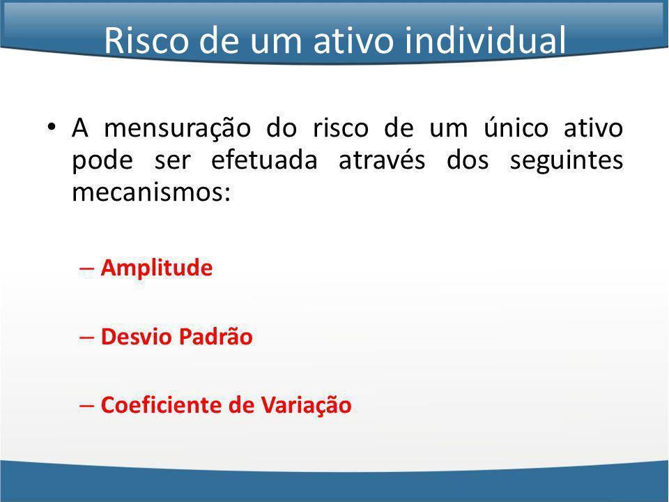 Risco de um ativo individual A mensuração do risco de um único ativo pode ser efetuada através dos seguintes mecanismos: – Amplitude – Desvio Padrão – Coeficiente de Variação