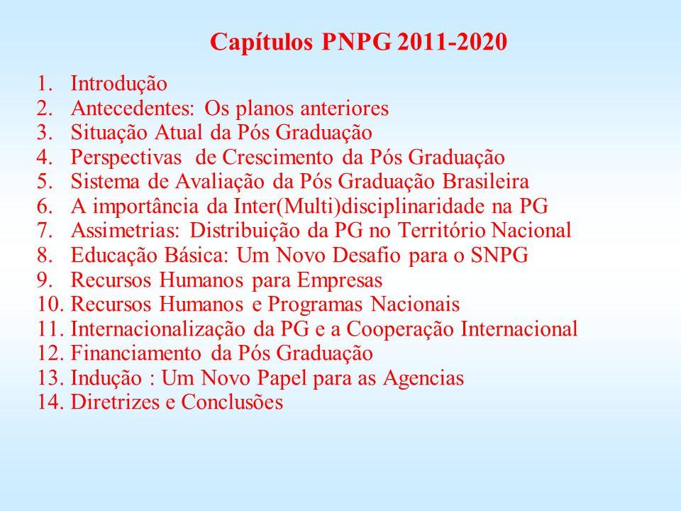 Capítulos PNPG 2011-2020 1.Introdução 2.Antecedentes: Os planos anteriores 3.Situação Atual da Pós Graduação 4.Perspectivas de Crescimento da Pós Grad
