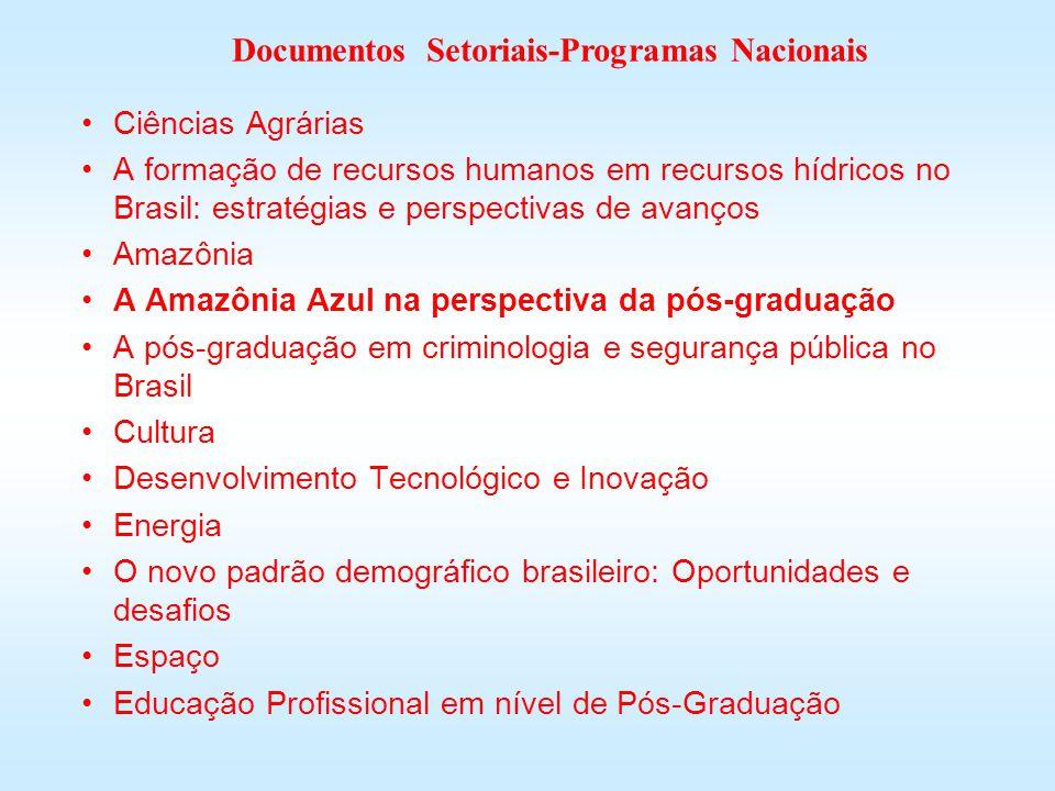 Documentos Setoriais-Programas Nacionais Ciências Agrárias A formação de recursos humanos em recursos hídricos no Brasil: estratégias e perspectivas d