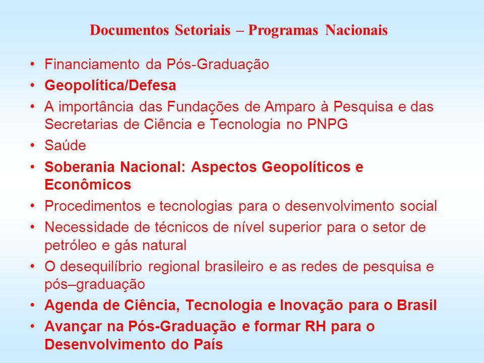 Documentos Setoriais – Programas Nacionais Financiamento da Pós-Graduação Geopolítica/Defesa A importância das Fundações de Amparo à Pesquisa e das Se