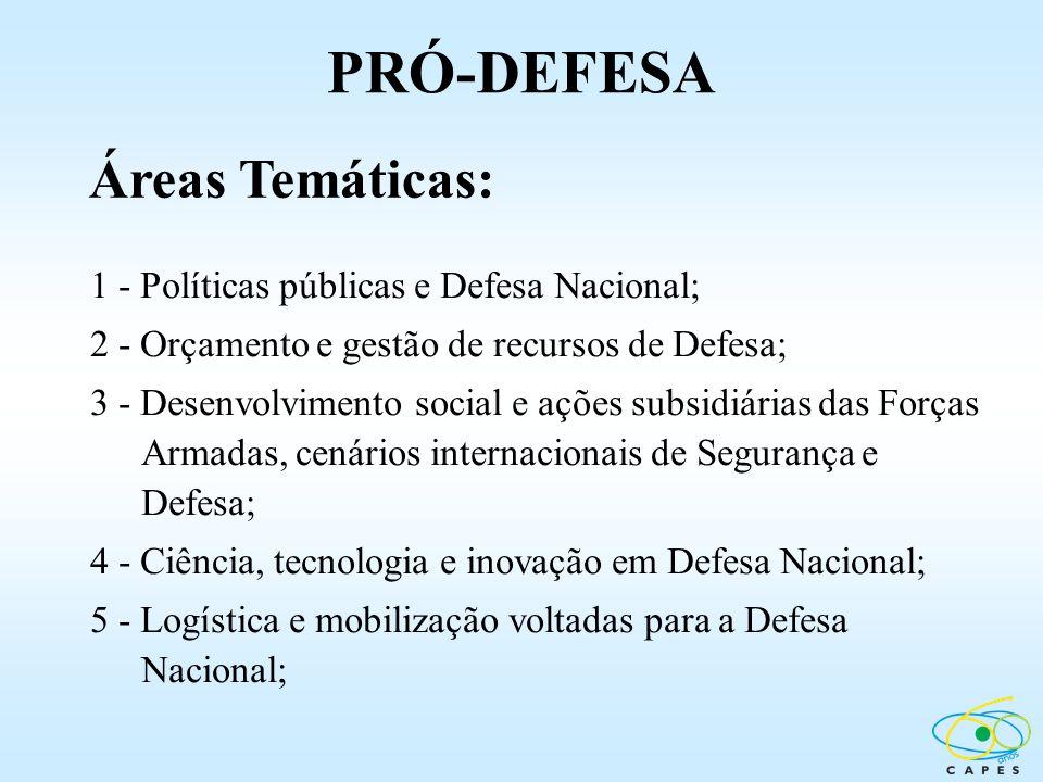 PRÓ-DEFESA 1 - Políticas públicas e Defesa Nacional; 2 - Orçamento e gestão de recursos de Defesa; 3 - Desenvolvimento social e ações subsidiárias das