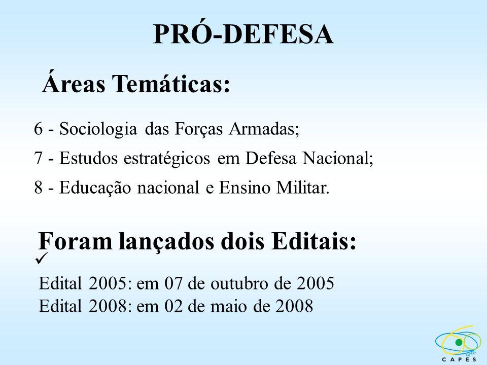 PRÓ-DEFESA 6 - Sociologia das Forças Armadas; 7 - Estudos estratégicos em Defesa Nacional; 8 - Educação nacional e Ensino Militar. Áreas Temáticas: Ed