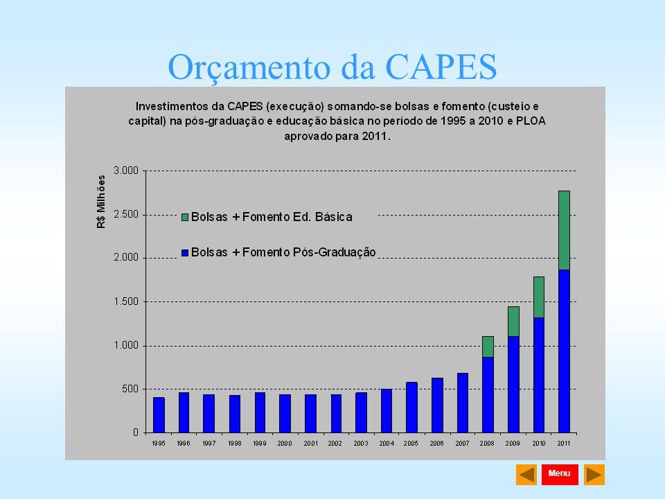 Orçamento da CAPES Menu