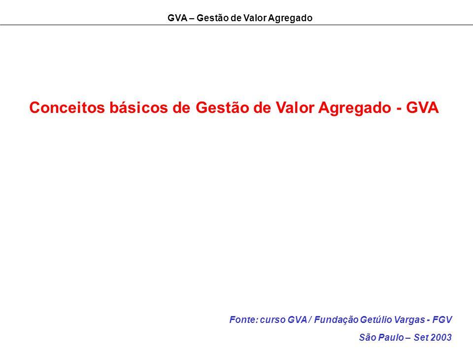 GVA – Gestão de Valor Agregado Conceitos básicos de Gestão de Valor Agregado - GVA Fonte: curso GVA / Fundação Getúlio Vargas - FGV São Paulo – Set 2003