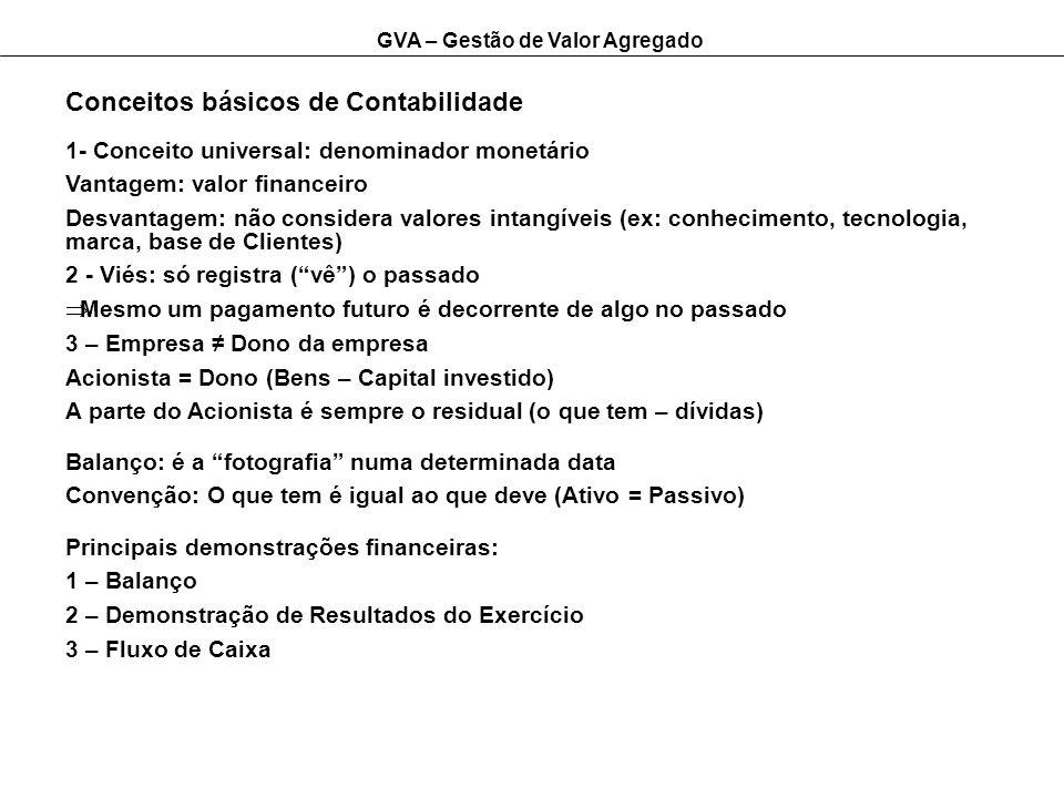 GVA – Gestão de Valor Agregado Conceitos básicos de Contabilidade 1- Conceito universal: denominador monetário Vantagem: valor financeiro Desvantagem: