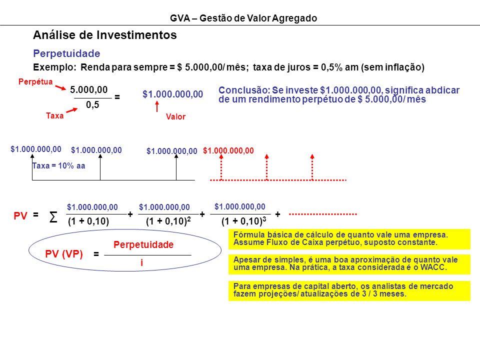GVA – Gestão de Valor Agregado Análise de Investimentos Perpetuidade Exemplo: Renda para sempre = $ 5.000,00/ mês; taxa de juros = 0,5% am (sem inflação) $1.000.000,00 5.000,00 0,5 = Taxa Perpétua Valor Conclusão: Se investe $1.000.000,00, significa abdicar de um rendimento perpétuo de $ 5.000,00/ mês $1.000.000,00 Taxa = 10% aa (1 + 0,10)(1 + 0,10) 2 (1 + 0,10) 3 $1.000.000,00 +++ PV = PV (VP) = Perpetuidade i Fórmula básica de cálculo de quanto vale uma empresa.