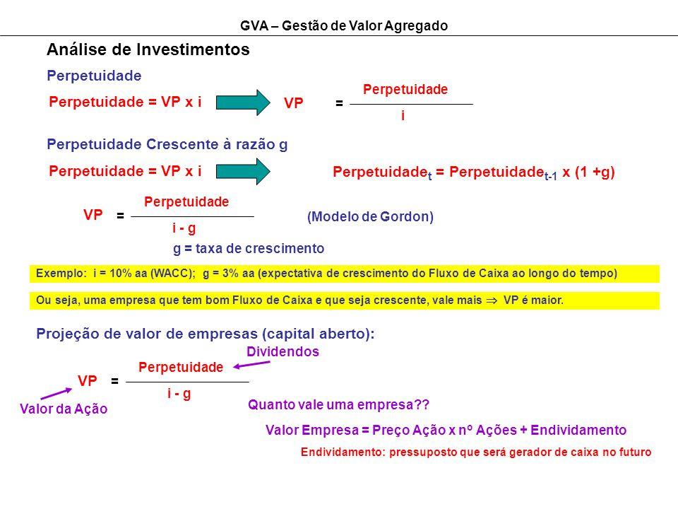 GVA – Gestão de Valor Agregado Análise de Investimentos Perpetuidade VP = Perpetuidade i - g Exemplo: i = 10% aa (WACC); g = 3% aa (expectativa de crescimento do Fluxo de Caixa ao longo do tempo) Ou seja, uma empresa que tem bom Fluxo de Caixa e que seja crescente, vale mais VP é maior.