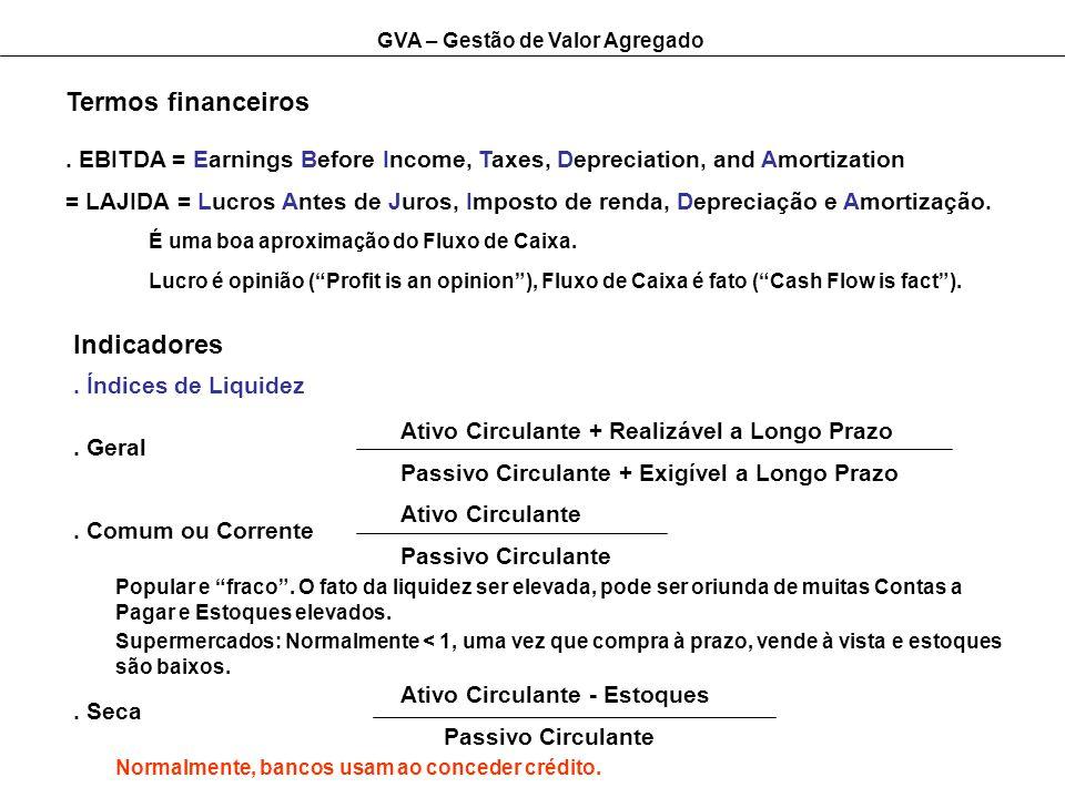 GVA – Gestão de Valor Agregado Termos financeiros. EBITDA = Earnings Before Income, Taxes, Depreciation, and Amortization = LAJIDA = Lucros Antes de J