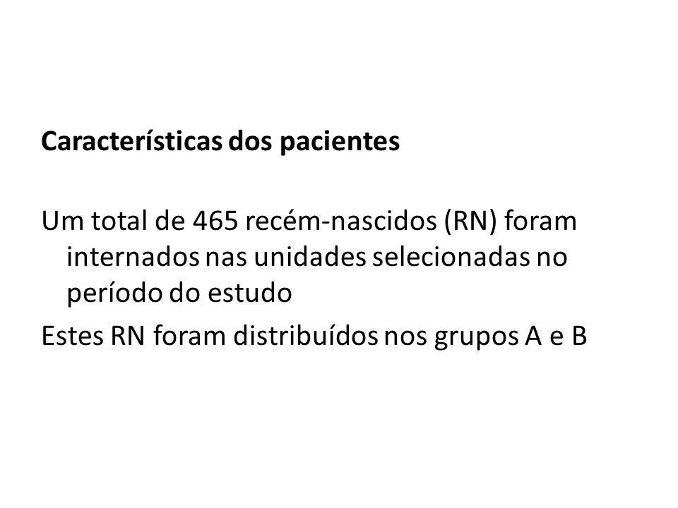 Características dos pacientes Um total de 465 recém-nascidos (RN) foram internados nas unidades selecionadas no período do estudo Estes RN foram distr
