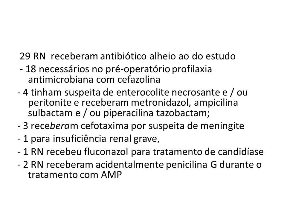 29 RN receberam antibiótico alheio ao do estudo - 18 necessários no pré-operatório profilaxia antimicrobiana com cefazolina - 4 tinham suspeita de ent