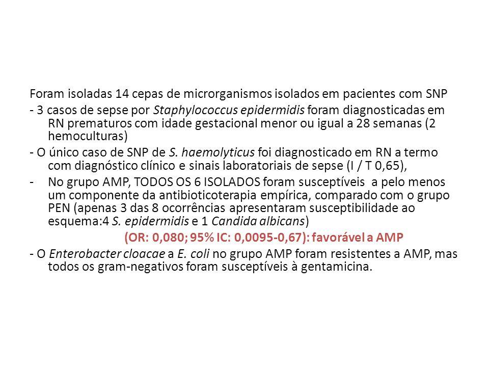 Foram isoladas 14 cepas de microrganismos isolados em pacientes com SNP - 3 casos de sepse por Staphylococcus epidermidis foram diagnosticadas em RN p