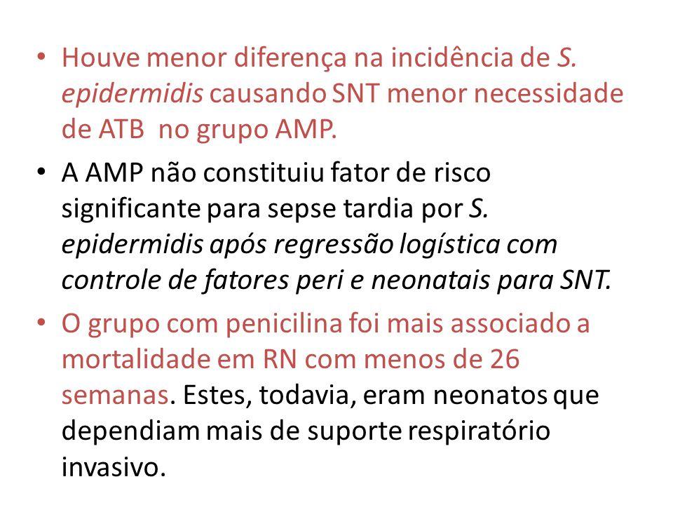 Houve menor diferença na incidência de S. epidermidis causando SNT menor necessidade de ATB no grupo AMP. A AMP não constituiu fator de risco signific