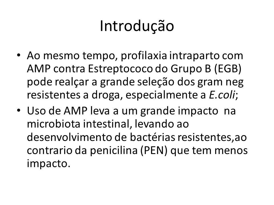 Introdução Ao mesmo tempo, profilaxia intraparto com AMP contra Estreptococo do Grupo B (EGB) pode realçar a grande seleção dos gram neg resistentes a