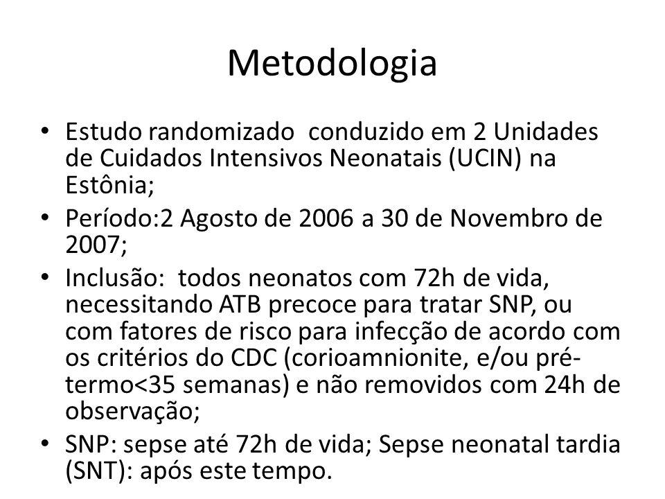 Metodologia Estudo randomizado conduzido em 2 Unidades de Cuidados Intensivos Neonatais (UCIN) na Estônia; Período:2 Agosto de 2006 a 30 de Novembro d