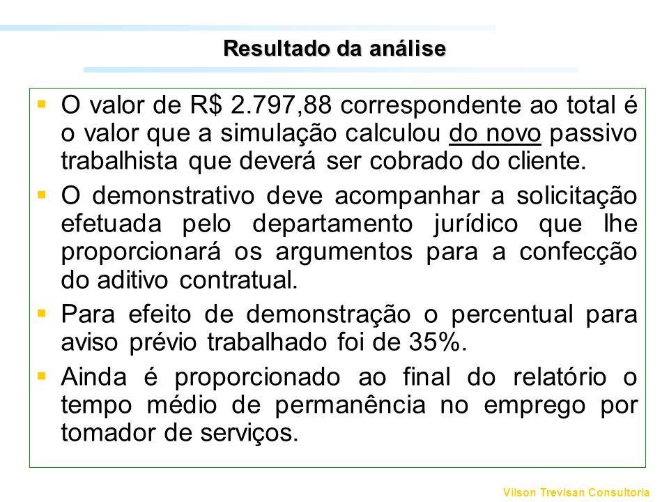 Vilson Trevisan Consultoria Resultado da análise O valor de R$ 2.797,88 correspondente ao total é o valor que a simulação calculou do novo passivo tra