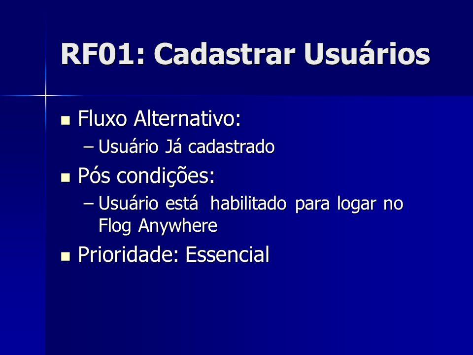 RF01: Cadastrar Usuários Fluxo Alternativo: Fluxo Alternativo: –Usuário Já cadastrado Pós condições: Pós condições: –Usuário está habilitado para logar no Flog Anywhere Prioridade: Essencial Prioridade: Essencial