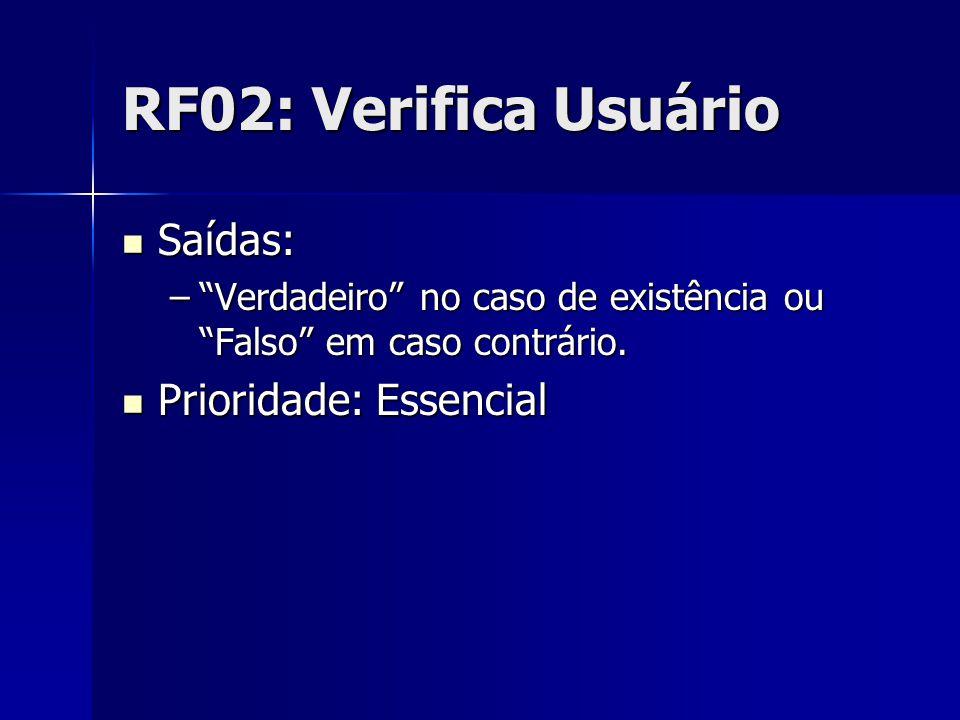 RF02: Verifica Usuário Saídas: Saídas: –Verdadeiro no caso de existência ou Falso em caso contrário.