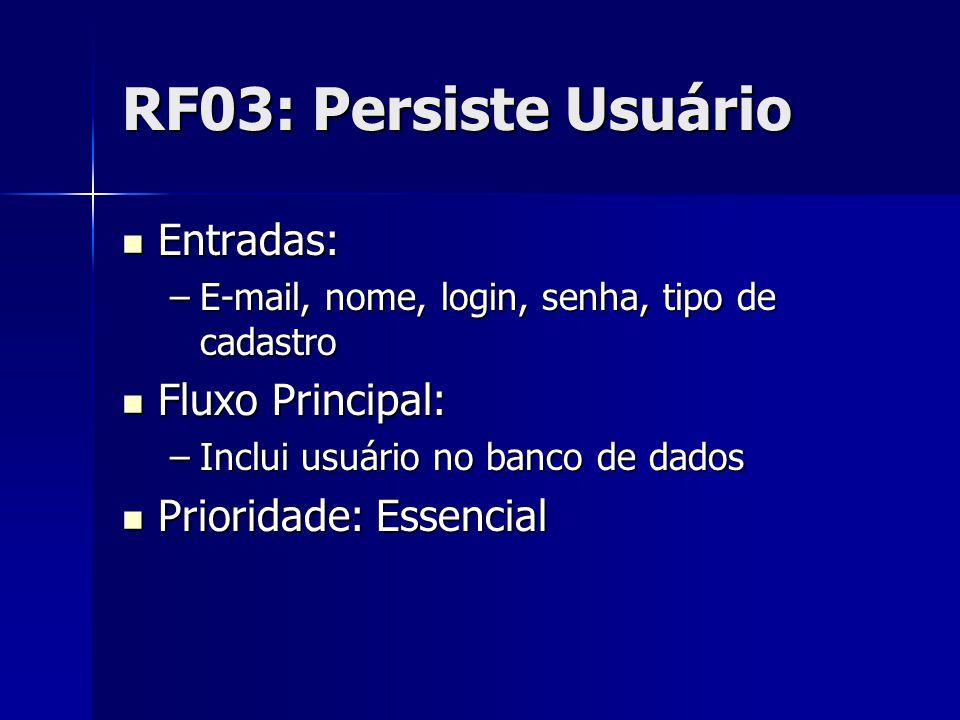 RF03: Persiste Usuário Entradas: Entradas: –E-mail, nome, login, senha, tipo de cadastro Fluxo Principal: Fluxo Principal: –Inclui usuário no banco de dados Prioridade: Essencial Prioridade: Essencial