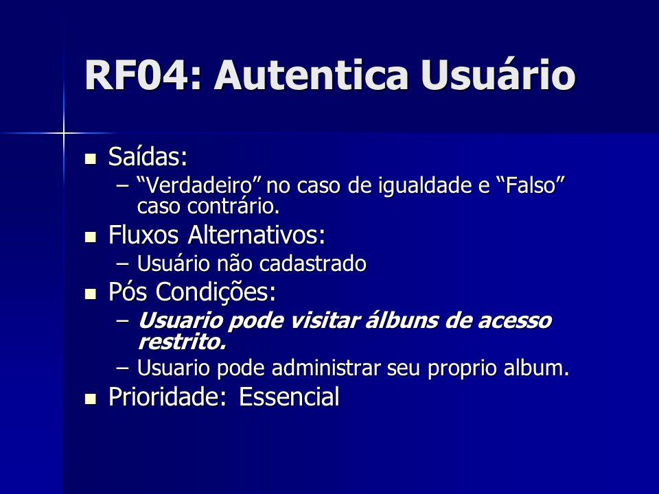 RF04: Autentica Usuário Saídas: Saídas: –Verdadeiro no caso de igualdade e Falso caso contrário.