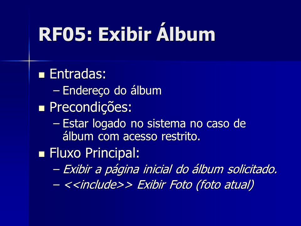 RF05: Exibir Álbum Entradas: Entradas: –Endereço do álbum Precondições: Precondições: –Estar logado no sistema no caso de álbum com acesso restrito.