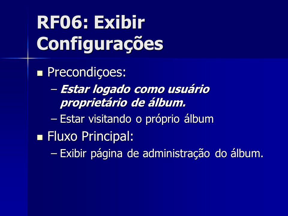 RF06: Exibir Configurações Precondiçoes: Precondiçoes: –Estar logado como usuário proprietário de álbum.
