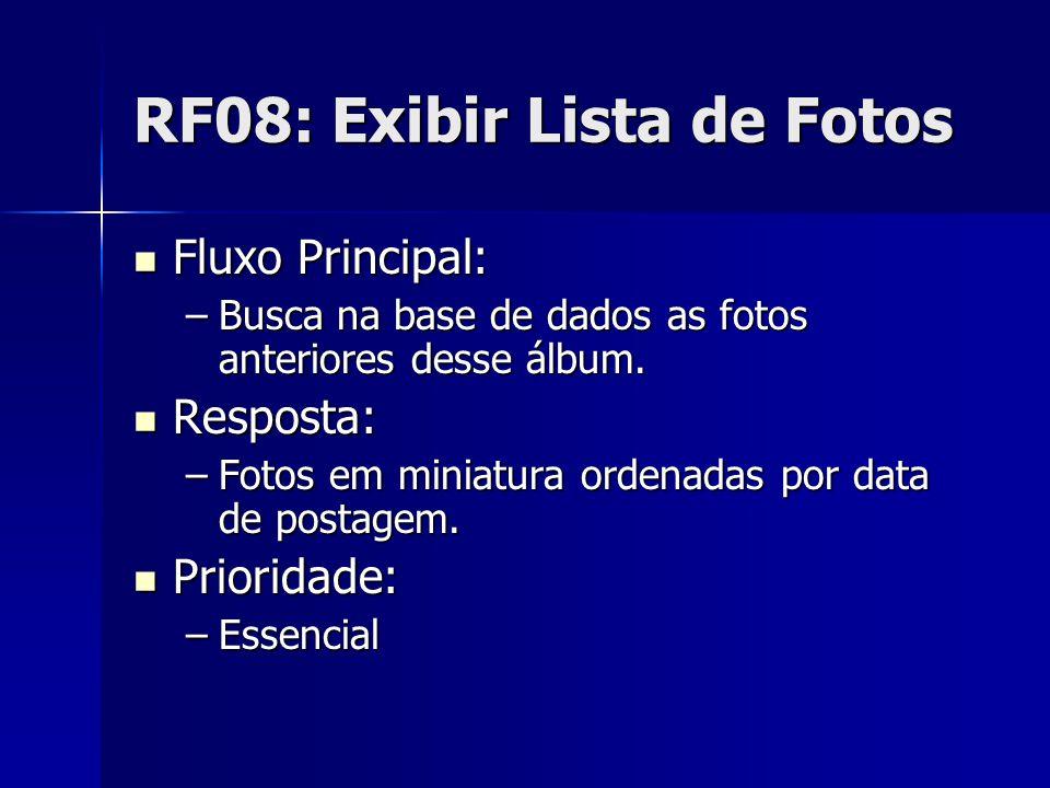 RF08: Exibir Lista de Fotos Fluxo Principal: Fluxo Principal: –Busca na base de dados as fotos anteriores desse álbum.
